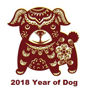 It's the Year of the Dog